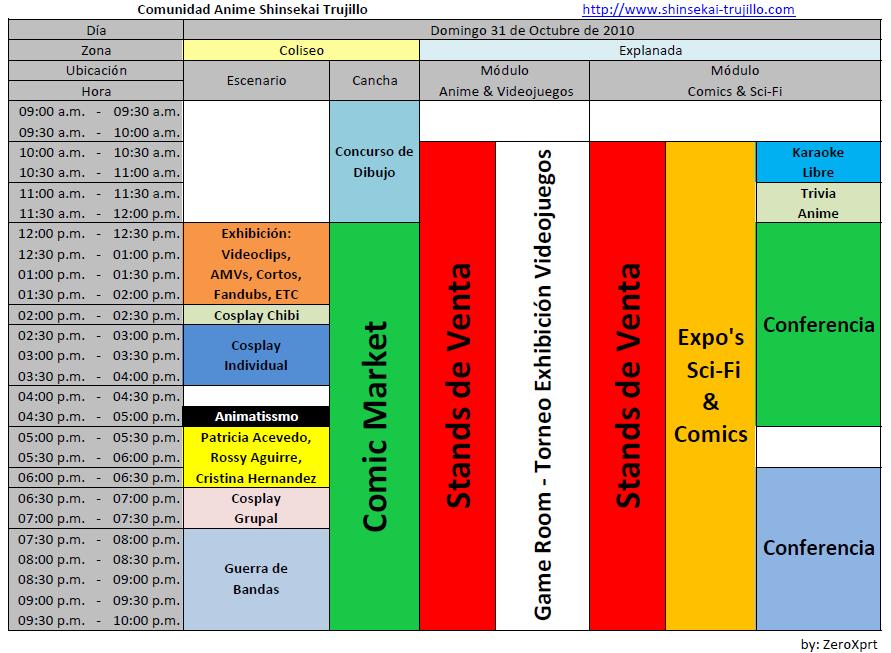 Diferencia horaria. Calcule la diferencia horaria entre diferentes zonas horarias mundiales.